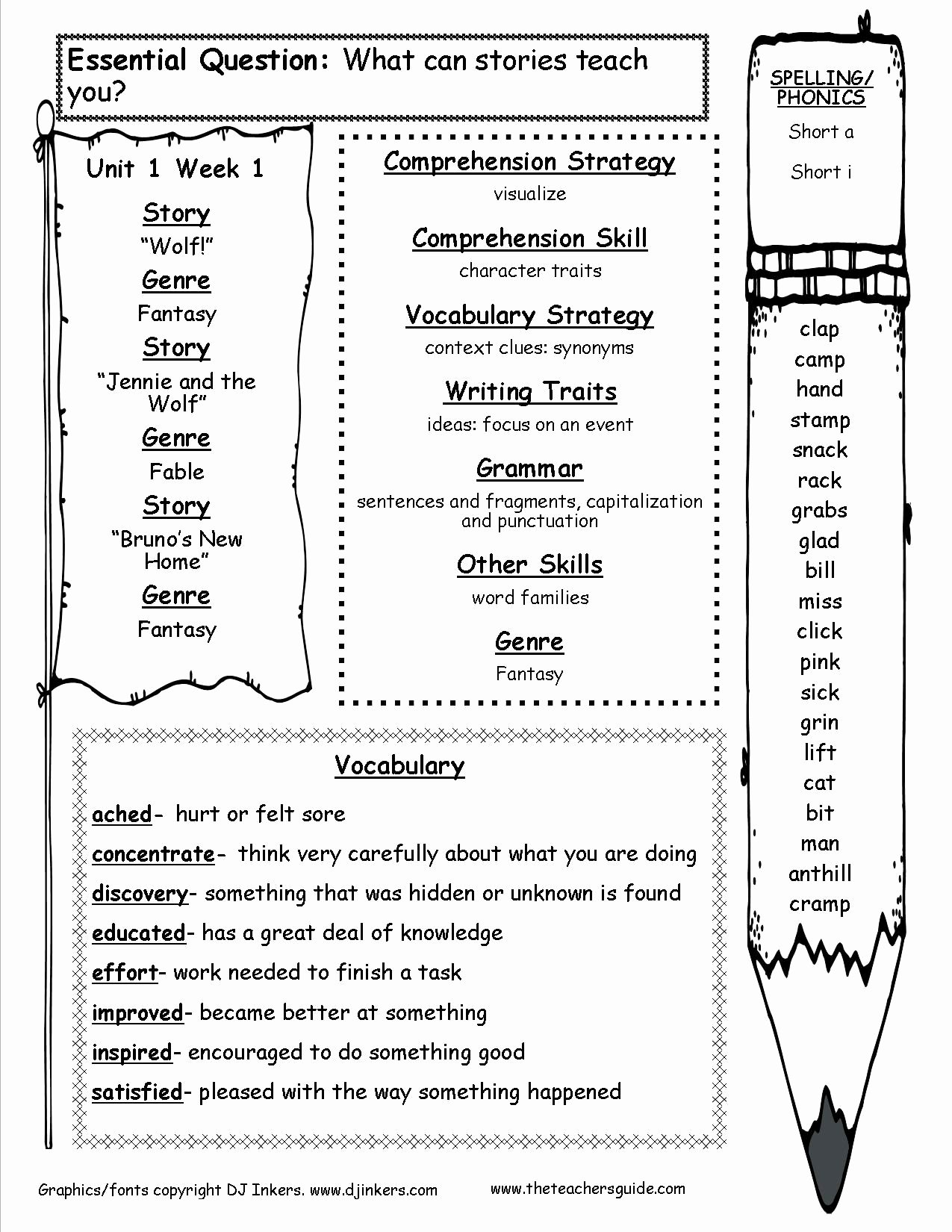 Character Traits Worksheet 3rd Grade Inspirational 1st Grade Character Traits Worksheets