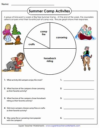 pie graph camping
