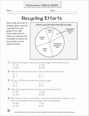 Circle Graphs Worksheets 7th Grade Printable Coordinate Geometry Worksheets Kuta