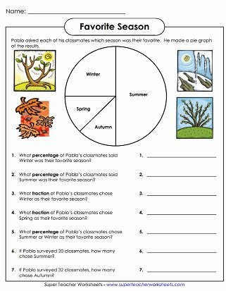 Circle Graphs Worksheets 7th Grade top Pie Graph Worksheets Circle Graphs