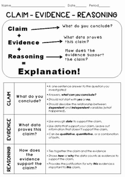 Claim Evidence Reasoning Science Worksheet Best Of Introduction to Cer Claim Reasoning Evidence Scientific