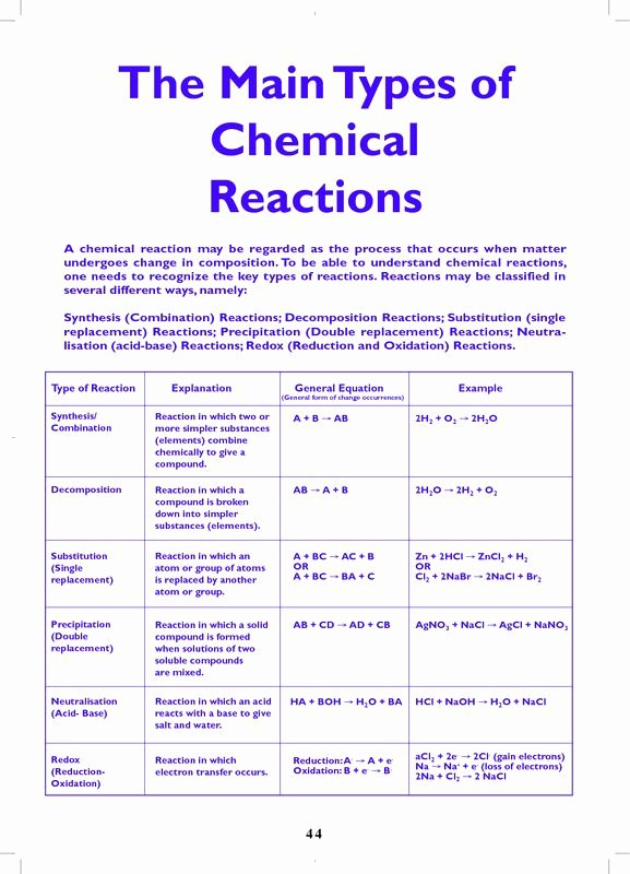 Classification Of Chemical Reactions Worksheet Kids Classification Chemical Reactions Worksheet Inspirational