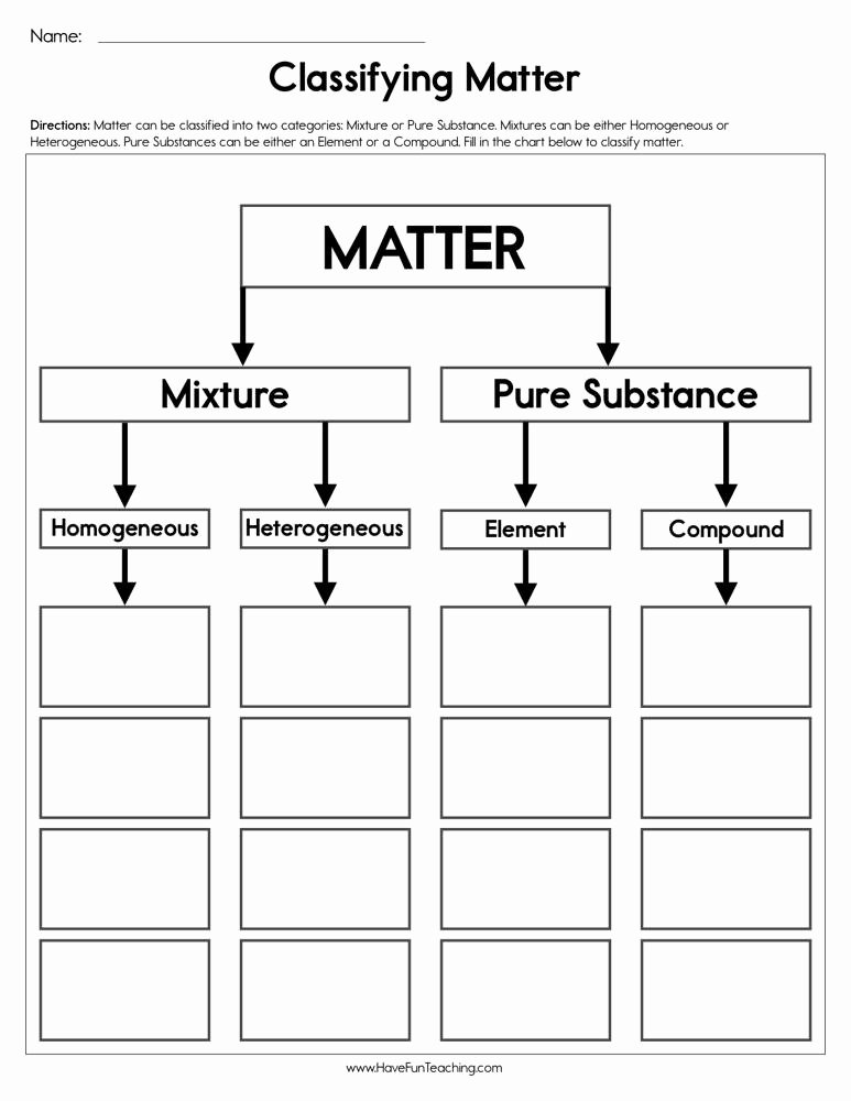 Classifying Matter Worksheet Answer Key Ideas Classifying Matter Worksheet