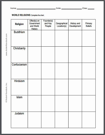 Confucius Worksheet for Middle School Inspirational Pin On Printable Worksheets for Middle School