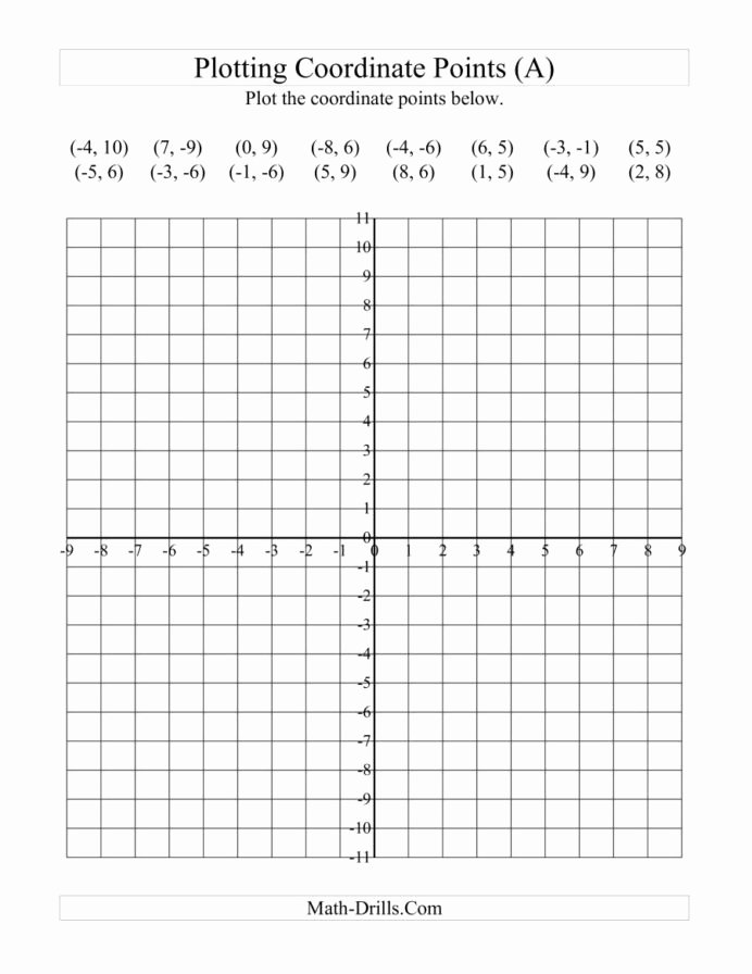 Coordinate Plane Worksheets 6th Grade Free Plotting Coordinate Points Plane Worksheets Point Plots Pin
