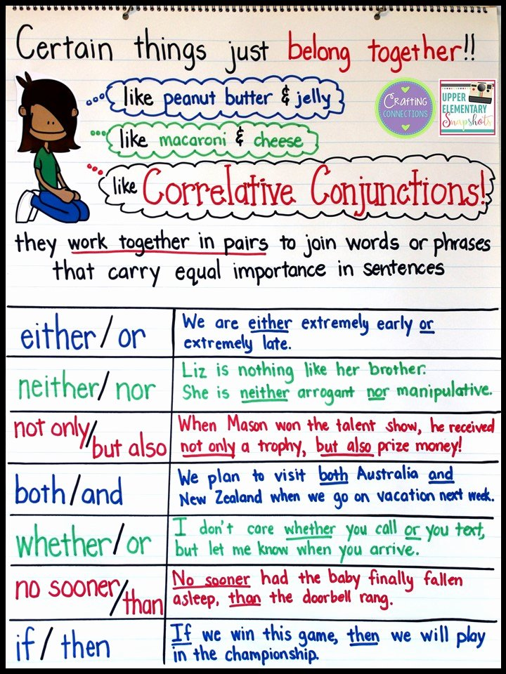 Correlative Conjunctions Worksheet 5th Grade Fresh Teaching Correlative Conjunctions
