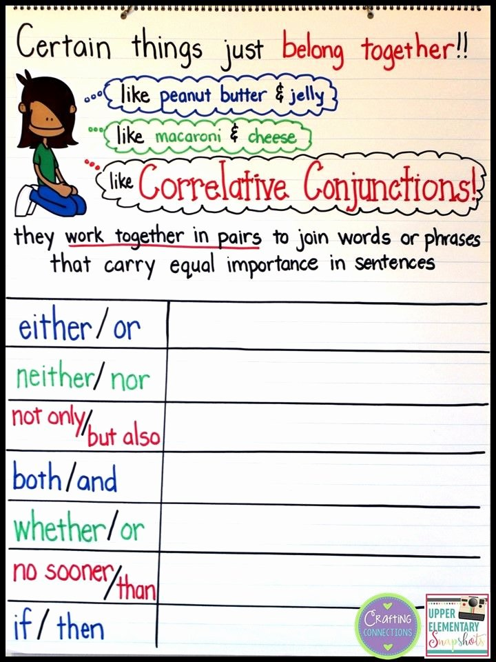 Correlative Conjunctions Worksheet 5th Grade Printable Correlative Conjunctions Worksheet 5th Grade Teaching