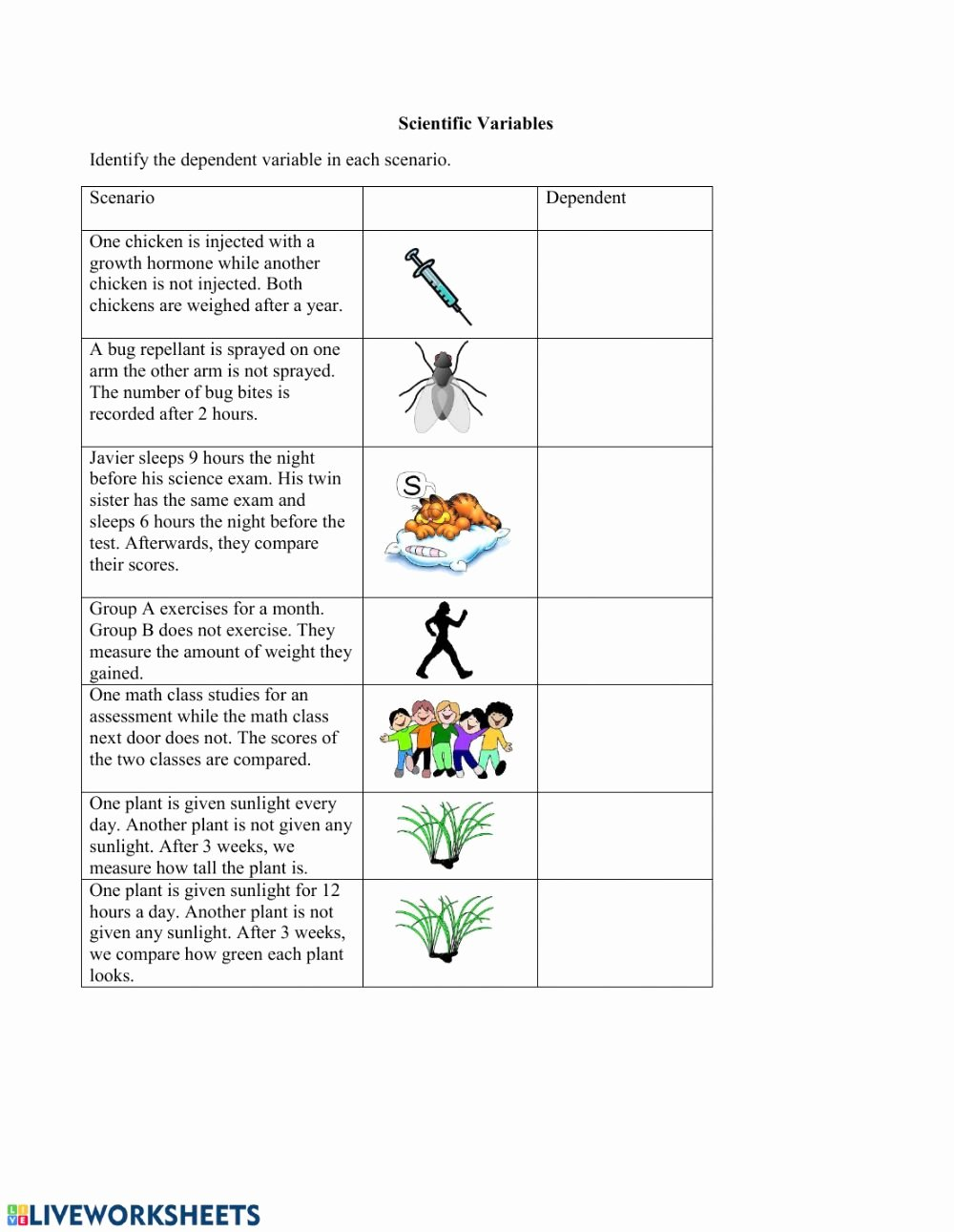 Dependent and Independent Variables Worksheet Inspirational Identifying Dependent Variables Independent and Dependent