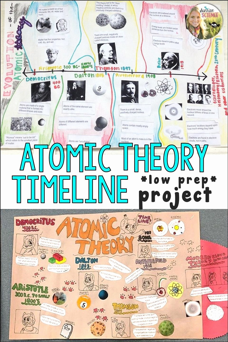 Development Of atomic theory Worksheet top atomic theory Timeline Project A Visual History Of the atom