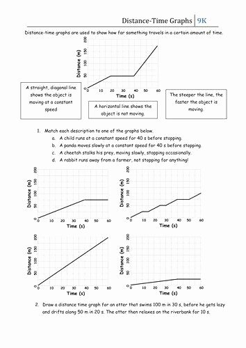 Distance Vs Time Graph Worksheet Kids Distance Vs Time Graph Worksheet Best Distance Time Graph