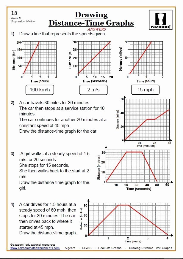 Distance Vs Time Graph Worksheet New Distance Vs Time Graph Worksheet Awesome Real Life Graphs