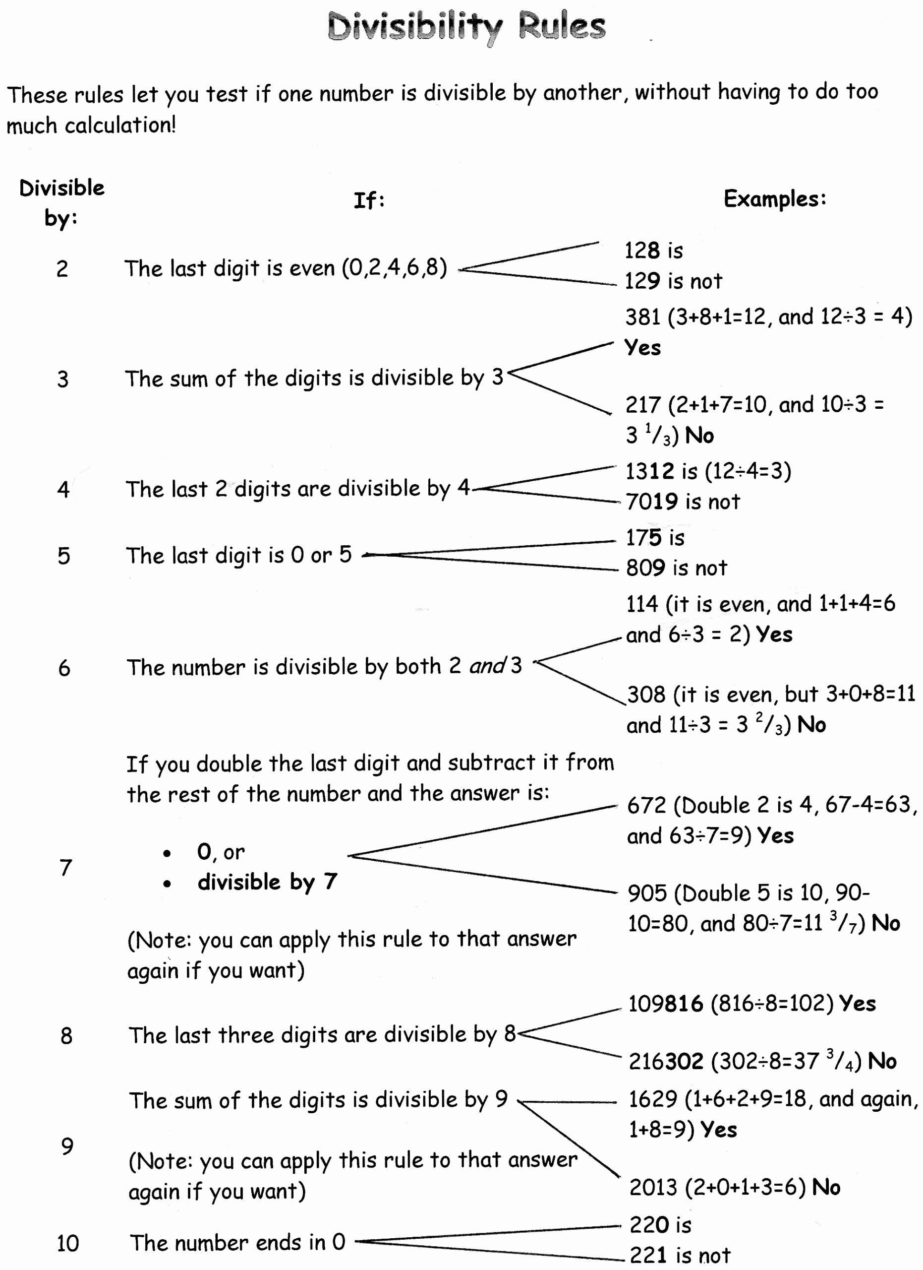 Divisibility Rules Worksheet 6th Grade Kids Divisibility Rules Worksheet 6th Grade Essay About