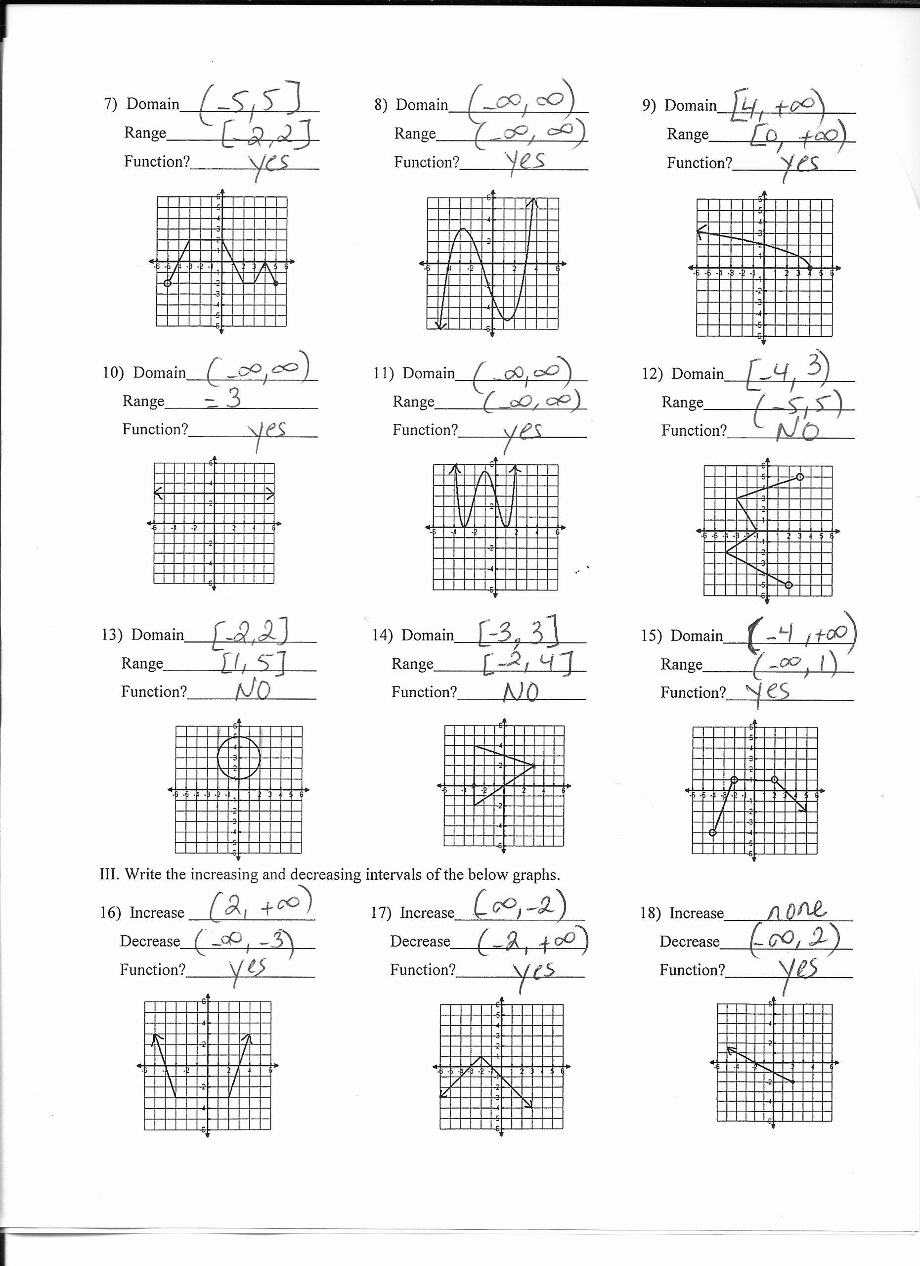 Domain and Range Practice Worksheet Printable Algebra 2a – Mrs Fardous Class