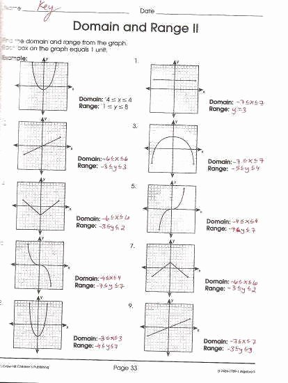 Domain and Range Worksheet 1 Free Pin On Customize Design Worksheet Line