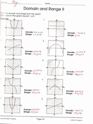 Domain and Range Worksheet 1 top Algebra 2 Domain and Range Homework