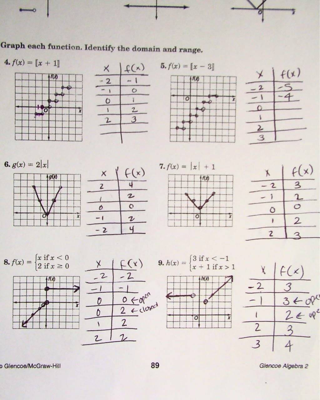 Domain and Range Worksheet 1 top Determening Domain and Range Worksheet