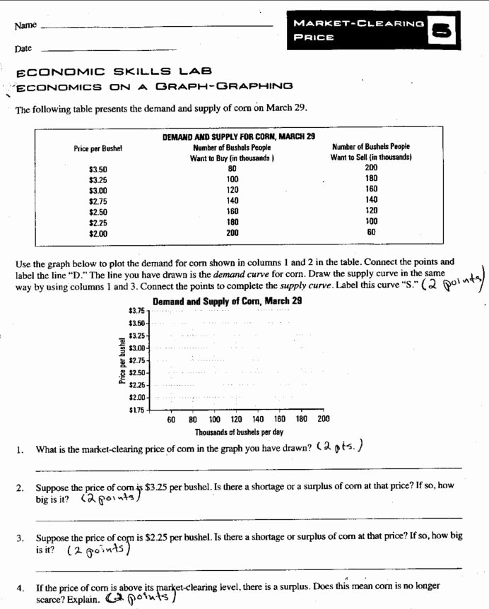 Economics Worksheets for High School Ideas Printable Economics Worksheet High School Worksheets for