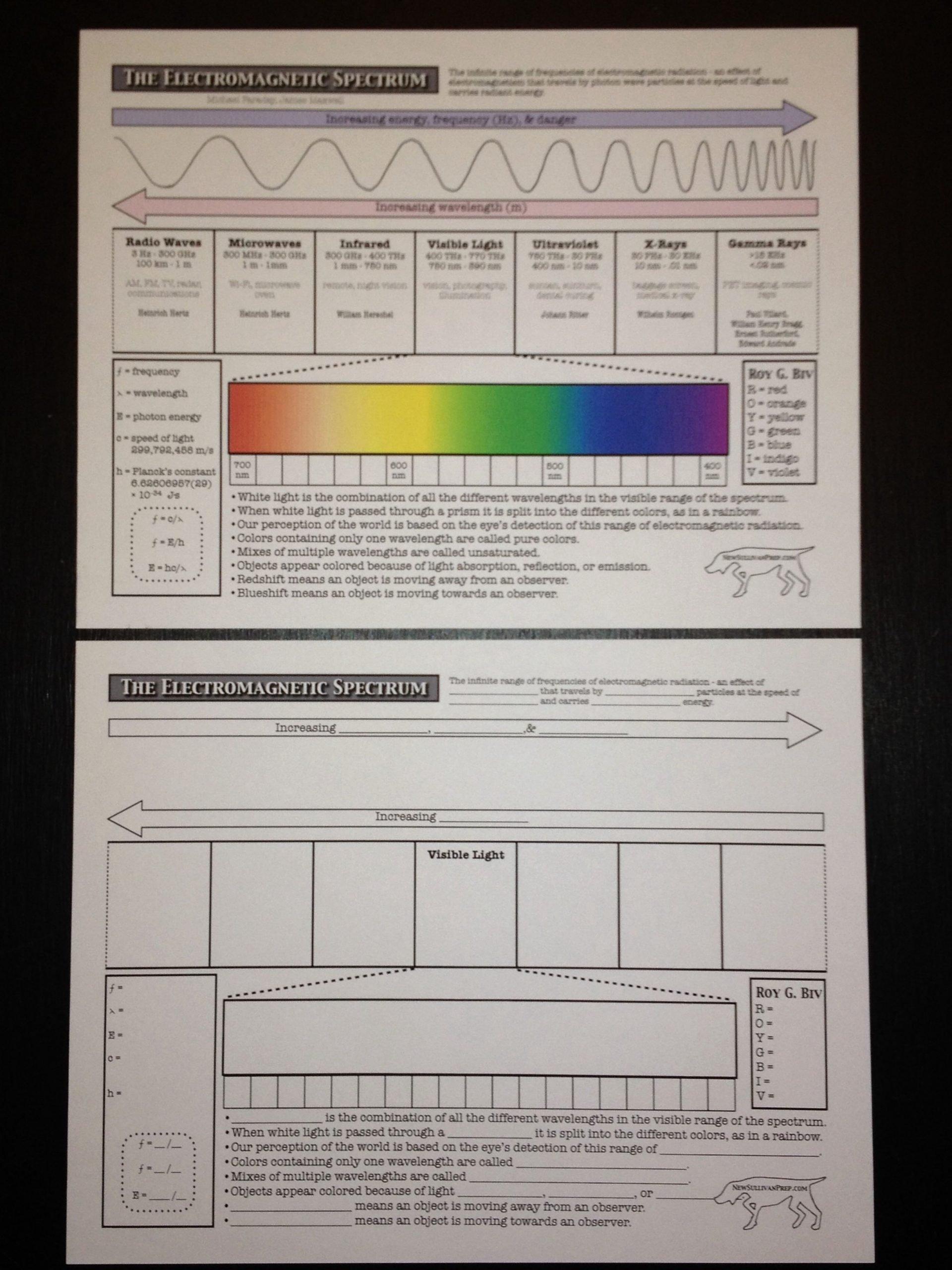 Electromagnetic Spectrum Worksheet High School New Free Electromagnetic Spectrum Worksheets Available at