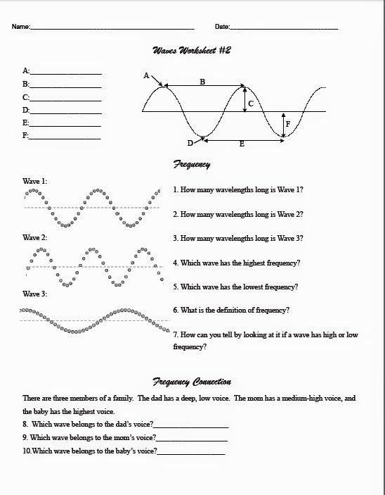 Electromagnetic Spectrum Worksheet High School top Middle School Wave Worksheet