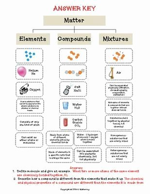 Elements Compounds Amp Mixtures Worksheet Ideas Elements Pounds Amp Mixtures Worksheet Pin Education C