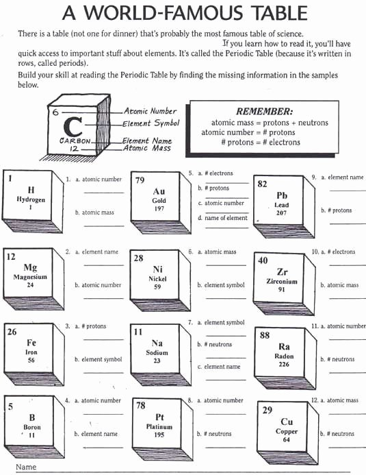 Elements Compounds Amp Mixtures Worksheet Printable 20 Elements Pounds Amp Mixtures Worksheet