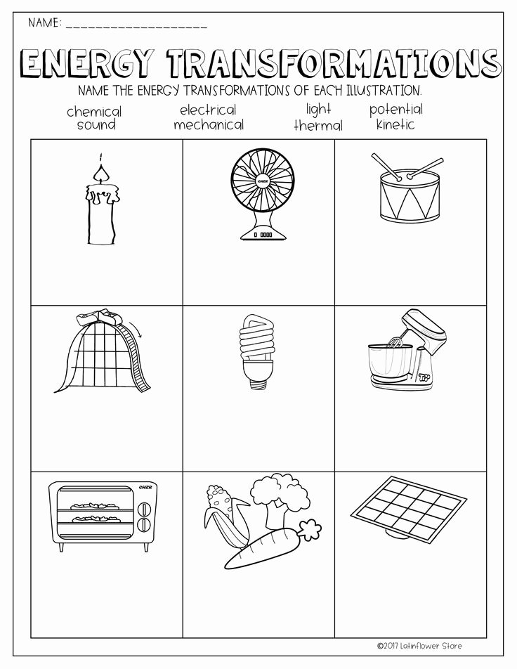 Energy Transformation Worksheet Answer Key Kids Energy Transformations Worksheet