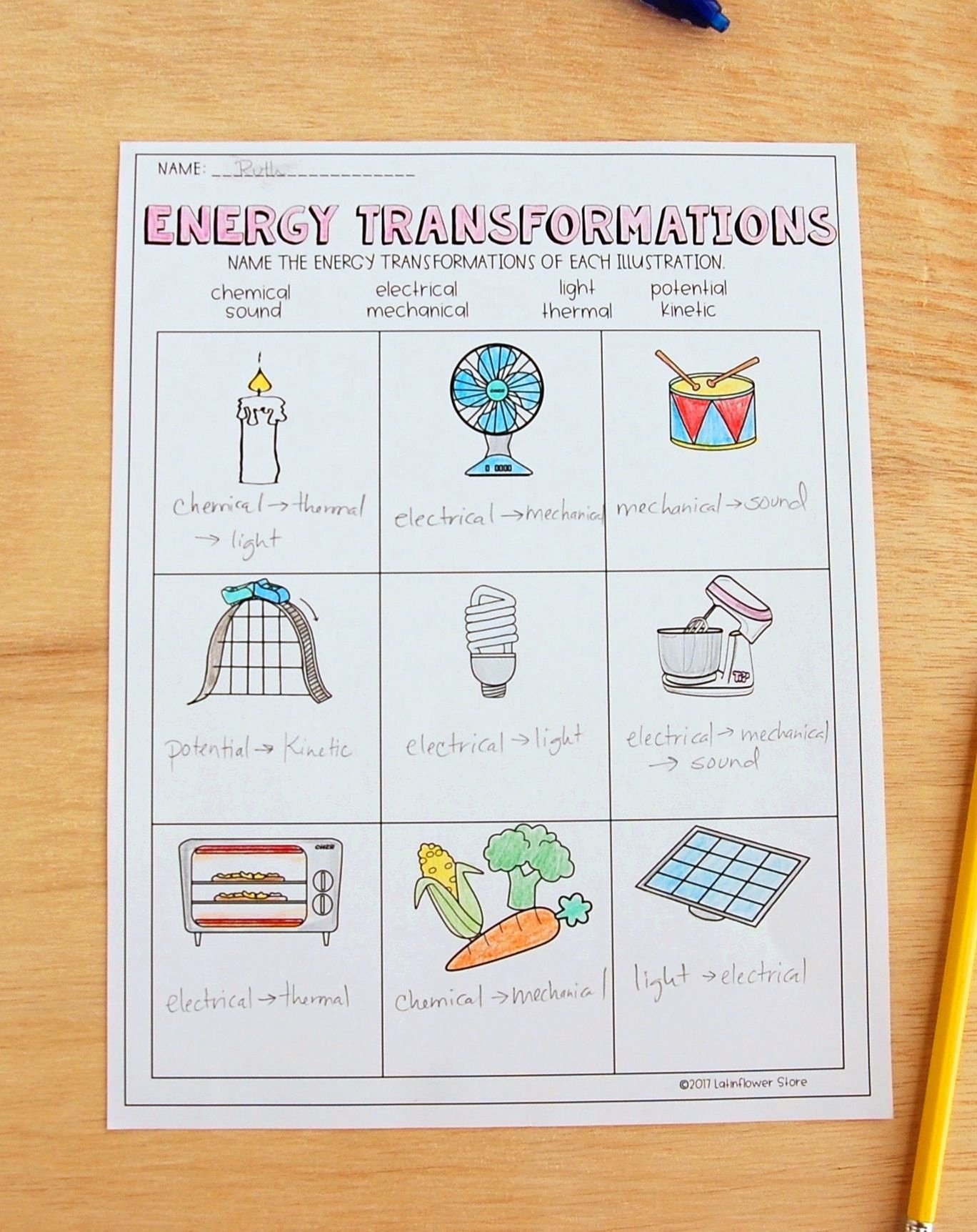 Energy Transformation Worksheets Middle School top Energy Transformations Worksheet