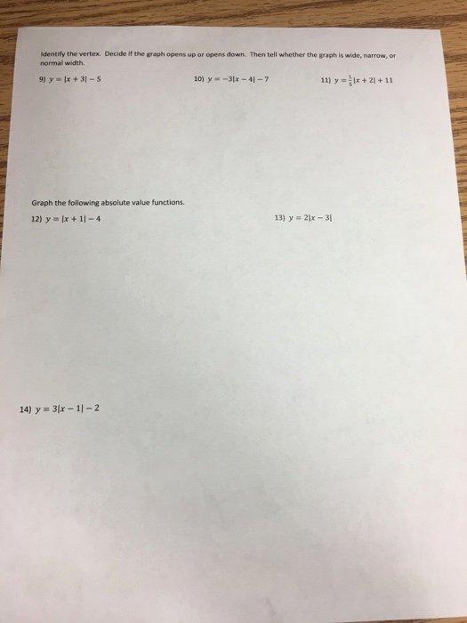 Evaluating Functions Worksheet Algebra 1 Inspirational solved Algebra 2 Review Worksheet Evaluate the Function F