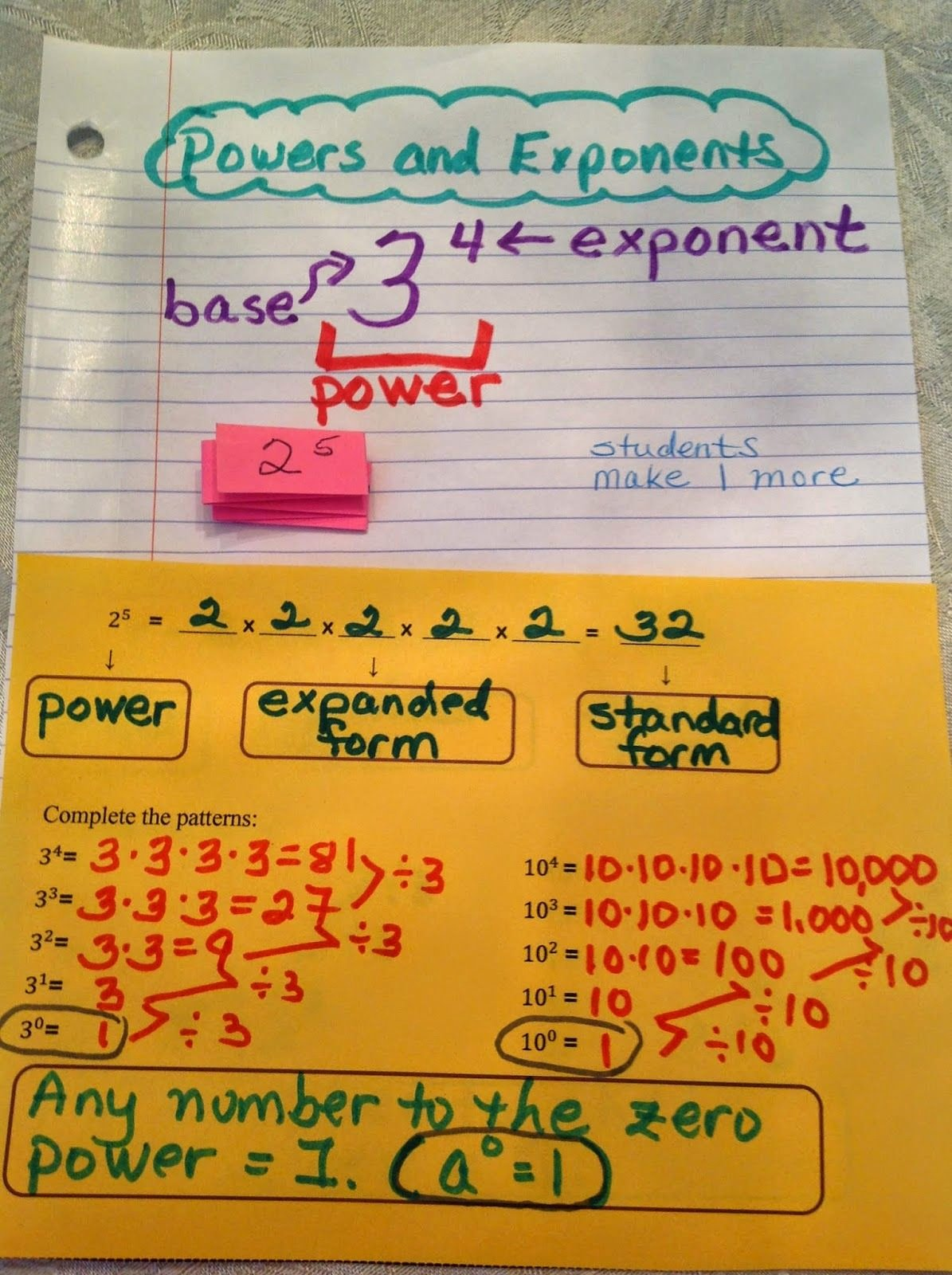Expanded form with Exponents Worksheet Lovely Foldables