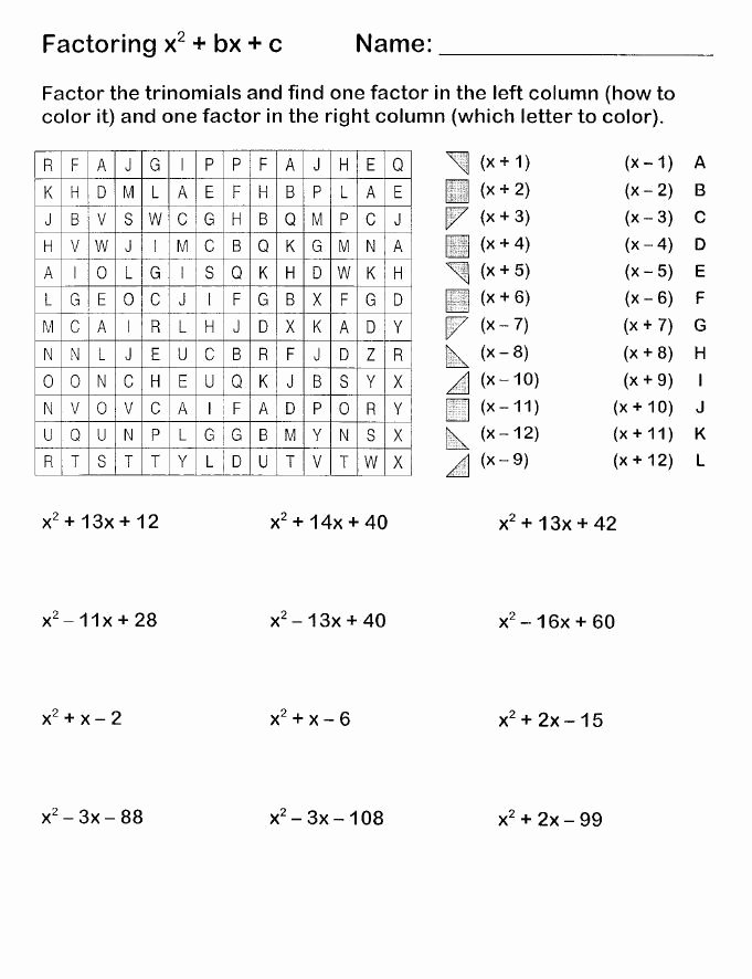 Factoring Ax2 Bx C Worksheet top Factoring Linear Expressions Worksheet Fresh Simplifying