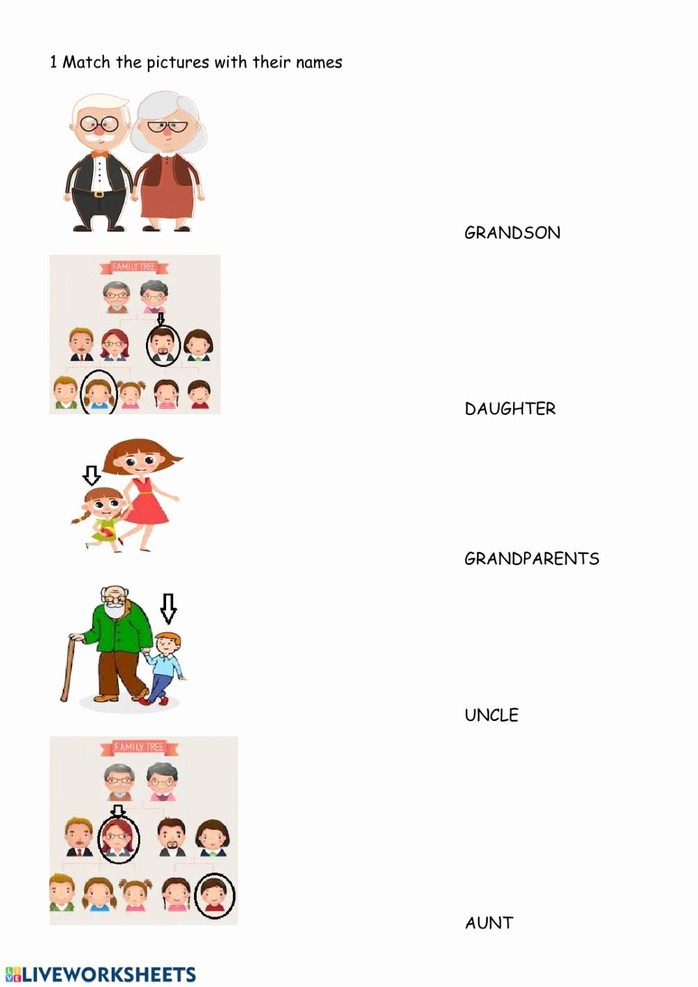 Family Tree Worksheets for Kids Printable Family Members Online and Pdf Exercise by Marita Zerda