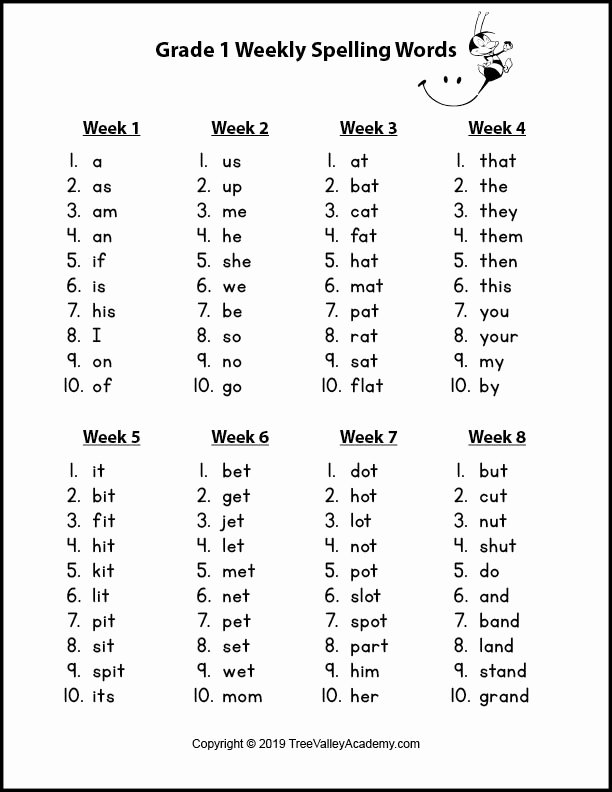 First Grade Spelling Words Worksheets top 1st Grade Spelling Words 32 Weekly Spelling Lists