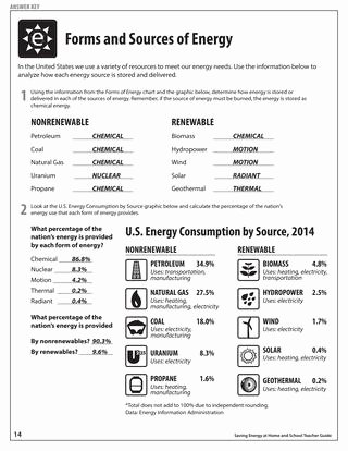 Forms Of Energy Worksheet Answers Free Saving Energy Teacher Guide by Need Project issuu