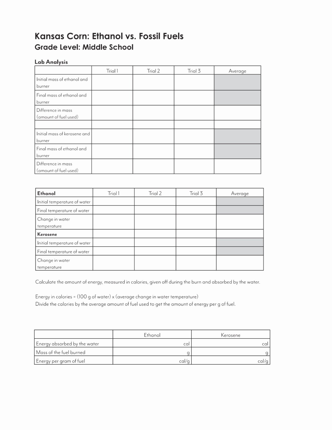 Fossil Fuels Worksheet Middle School top Ethanol Vs Fossil Fuels
