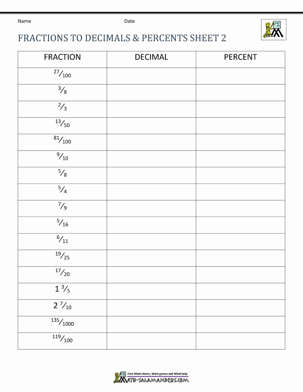 Fraction Decimal Percent Conversion Worksheet Free Wonderful Fraction Decimal Percent Chart In 2020