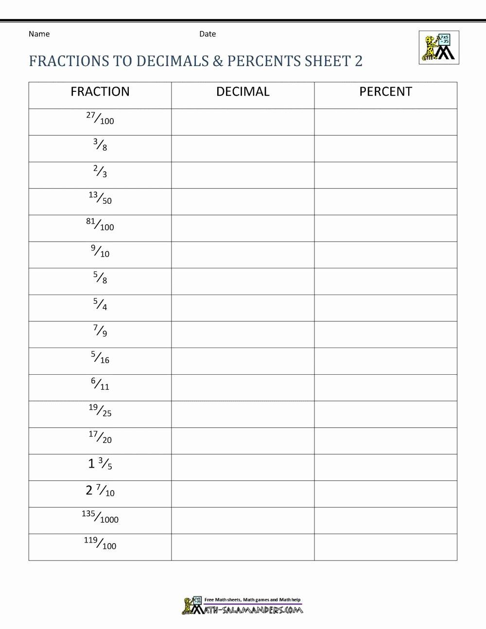 Fraction Decimal Percent Conversion Worksheet Free Wonderful Fraction Decimal Percent Chart In 2020