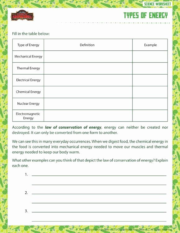 Free 6th Grade Science Worksheets Fresh Types Energy View Printable Sixth Grade Science Worksheet