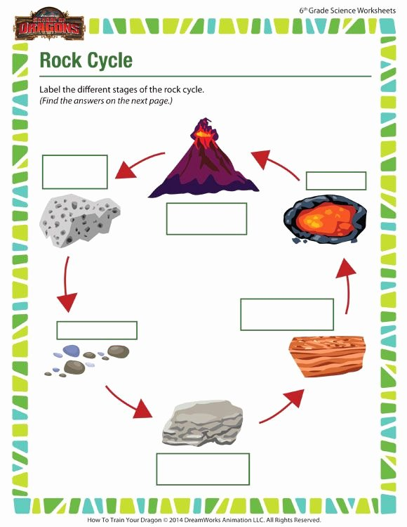Free 6th Grade Science Worksheets Lovely Rock Cycle Free 6th Grade Science Worksheet
