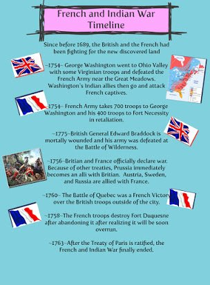 French and Indian War Worksheet Best Of French Indian War Timeline