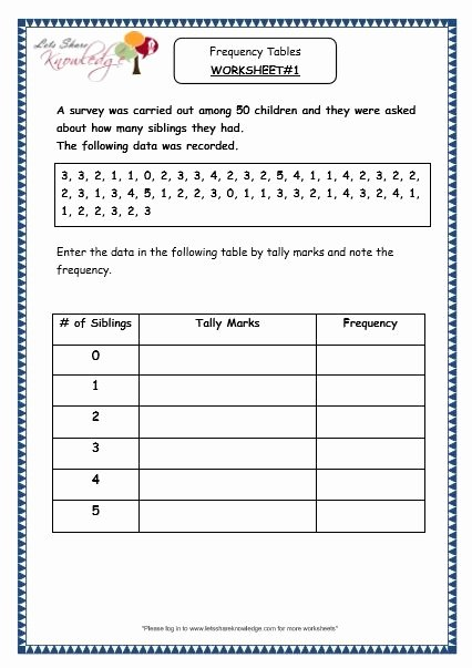 Frequency Table Worksheets 3rd Grade Ideas Grade 3 Maths Worksheets Pictorial Representation Of Data