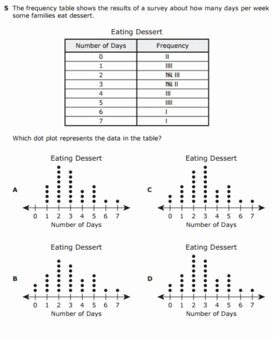 Frequency Table Worksheets 3rd Grade top Free Printable 3rd Grade Staar Practice Tests Math and