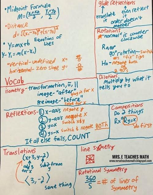 Glide Reflection Math is Fun Best Of Mrs E Teaches Math