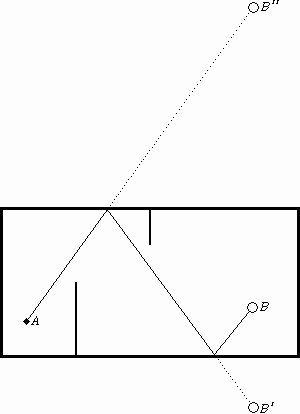 Glide Reflection Math is Fun Inspirational Glide Reflection Math is Fun Mirror Mirror In 2020