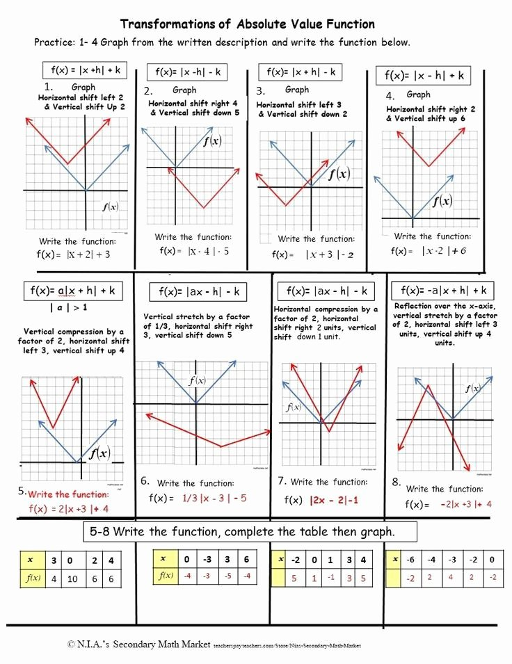 Graphing Absolute Value Functions Worksheet Inspirational Absolute Value Transformations