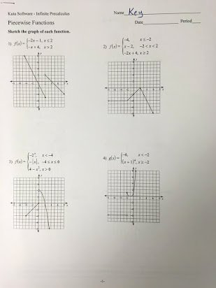 Graphing Exponential Functions Worksheet Answers top Kuta software Piecewise Functions