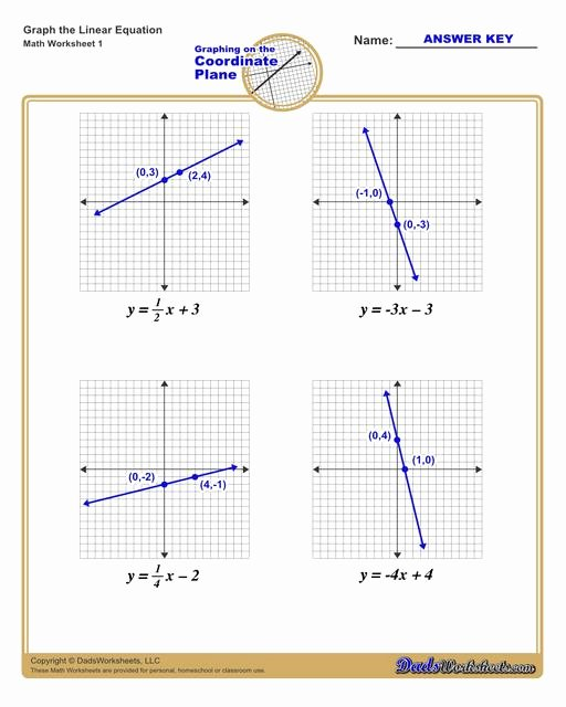 Graphing Linear Equations Practice Worksheet Inspirational Graphing Linear Equations Practice