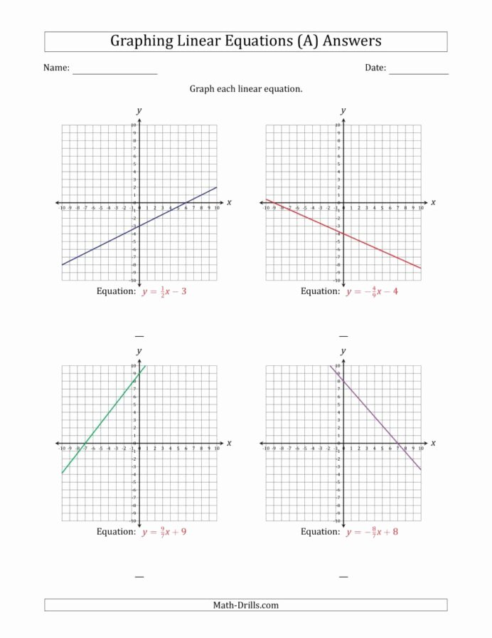 Graphing Linear Equations Practice Worksheet Kids Graph Linear Equation In Intercept form Math Worksheets