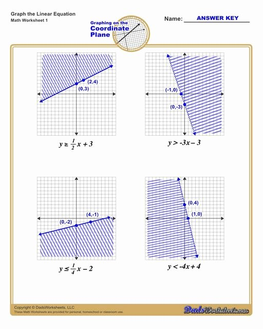 graphing linear inequalities v1 large