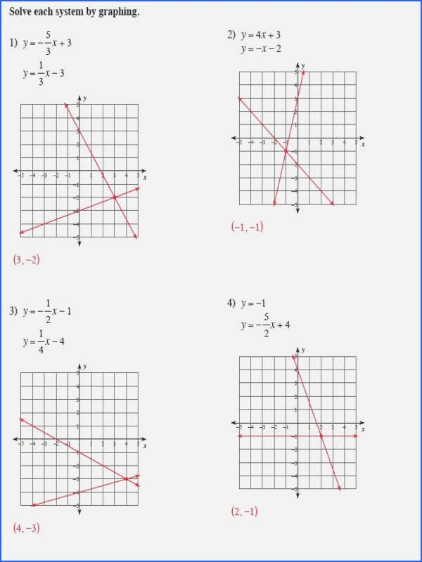 Graphing Systems Of Equations Worksheet Best Of solving Systems Equations by Graphing Algebra 1 Worksheet