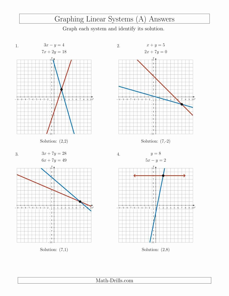 algebra systems of equations solve by graphing all quadrants 001
